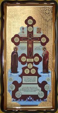 Двенадцать добродетелей, в фигурном киоте, с багетом. Храмовая икона 60 Х 114 см.